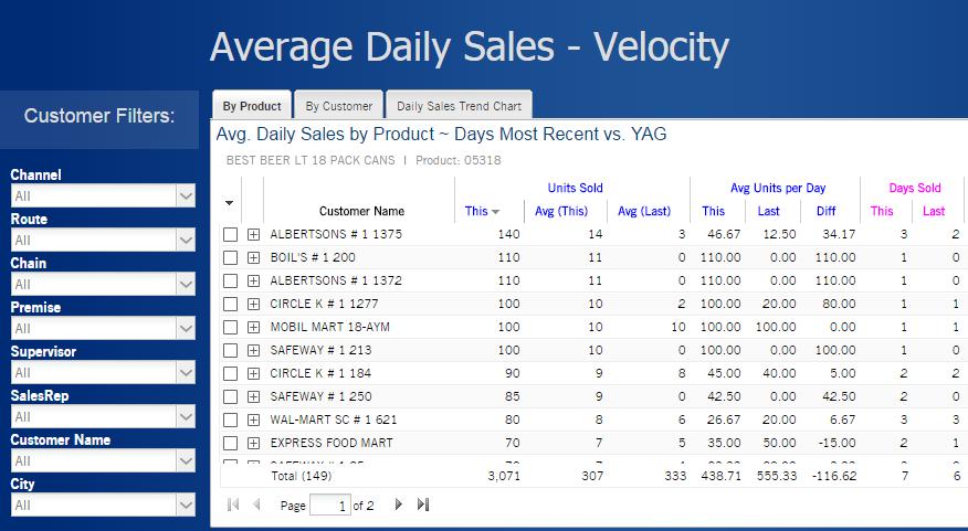 Dashboard Viewer Analytics