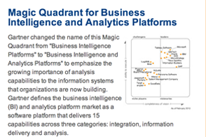 Gartner Magic Quadrant for BI and Analytics Platforms